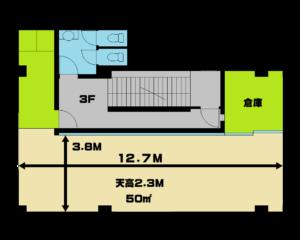 新宿駅にあるレンタルスタジオ だんすた3